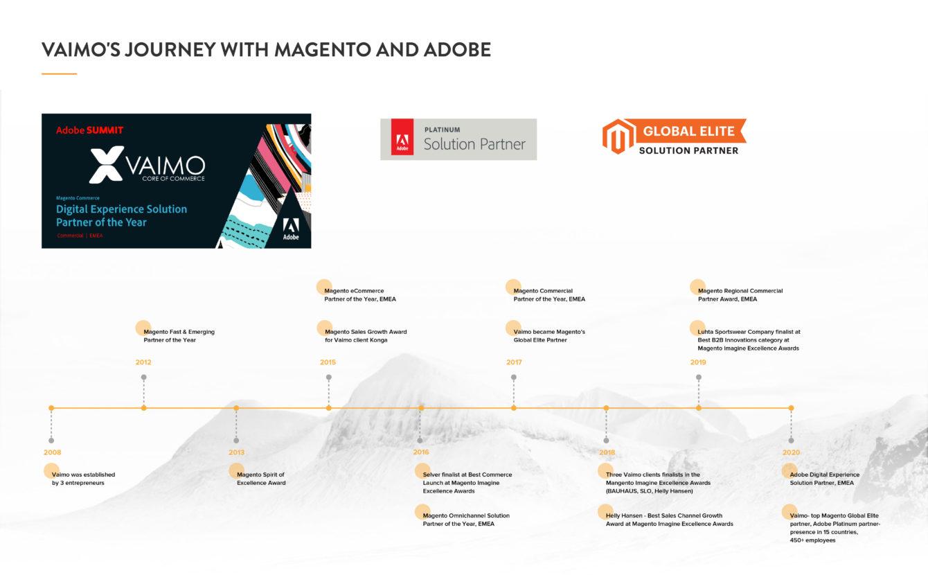 Vaimo Magento Adobe