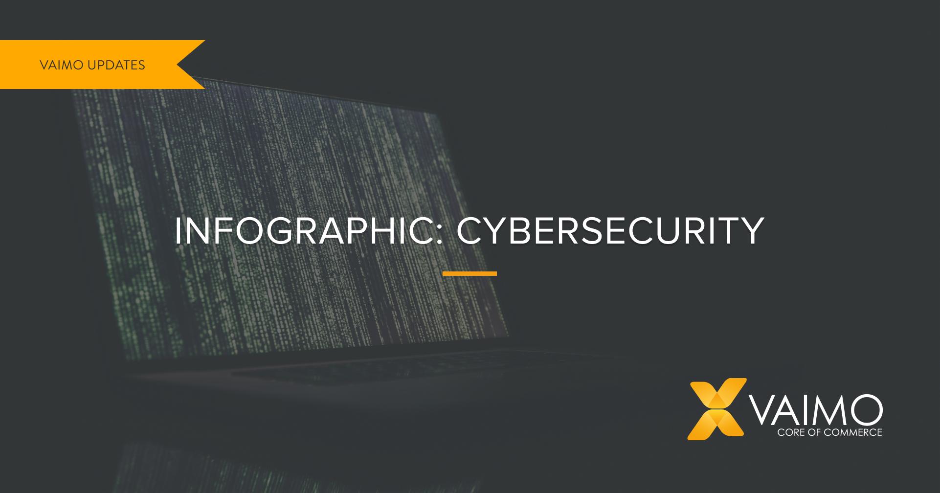 Infograafi: Verkkoturvallisuus
