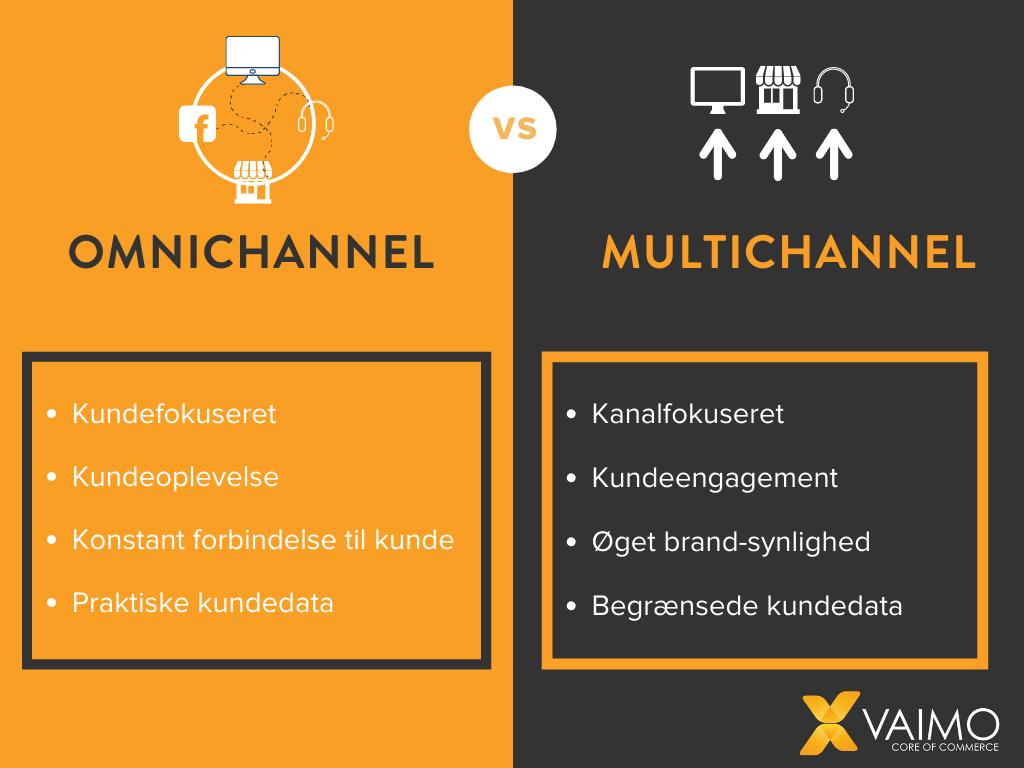Omnichannel versus multichannel