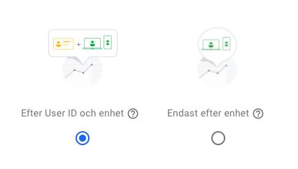 Google Analytics 4 (GA4) användar-ID