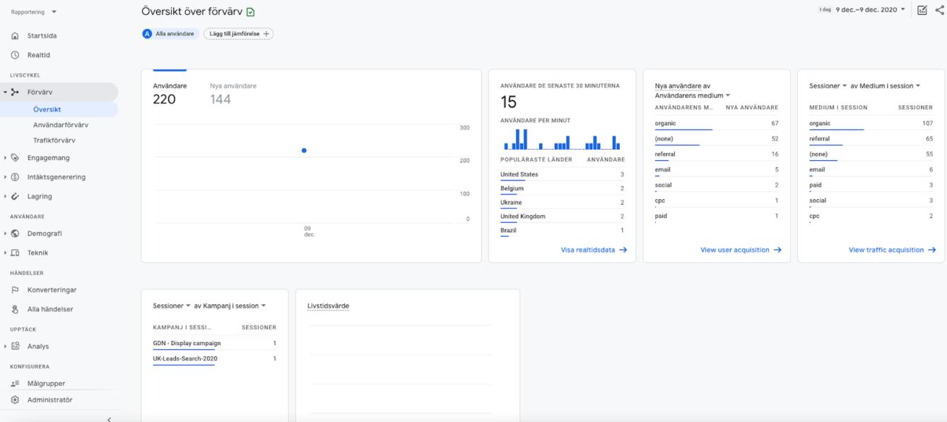 Google Analytics 4 (GA4) förvärv