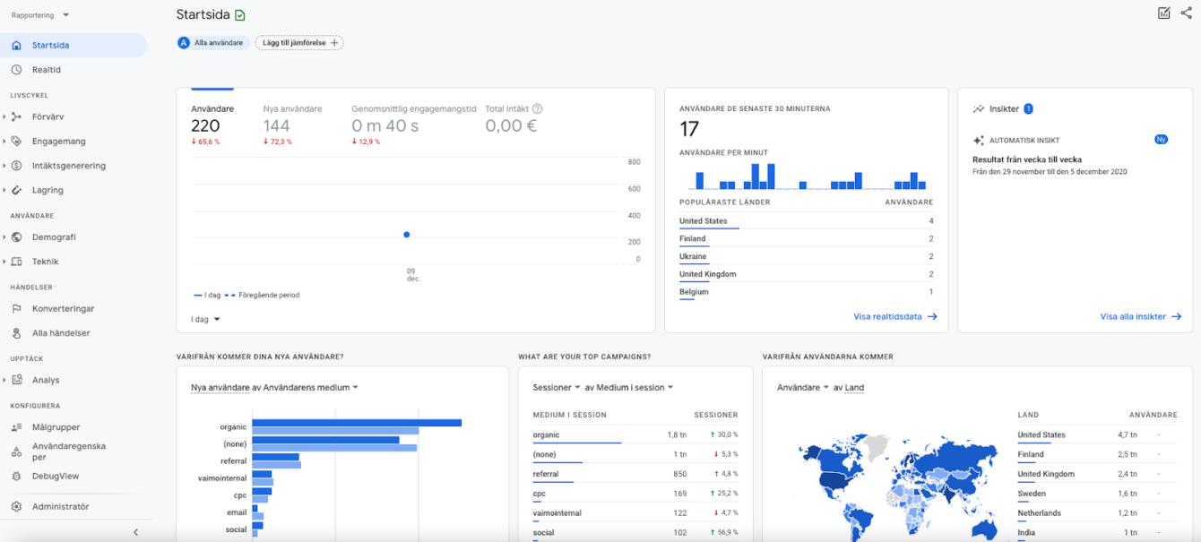 Google Analytics 4 (GA4) startsida