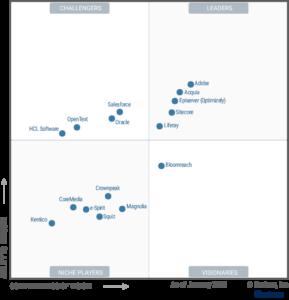 Mikä on Adobe Experience Cloud