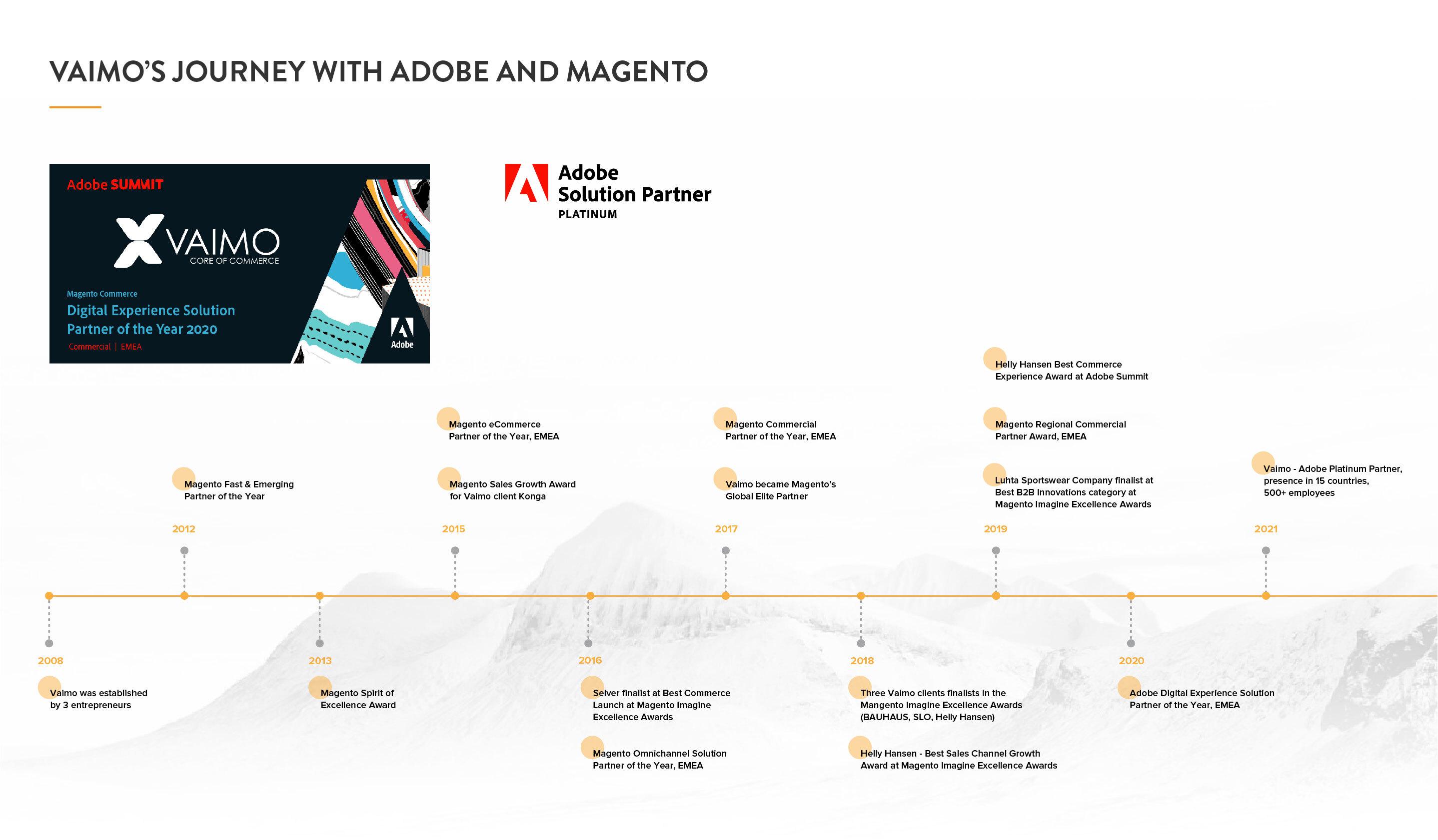 Vaimo Adobe
