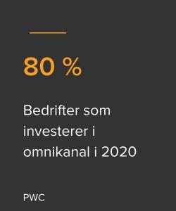 80% infographic AEM Norway